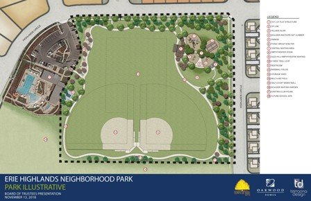 Erie Highlands Park Graphic