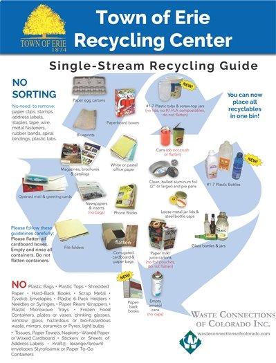 Single Stream Recycling Center Guide