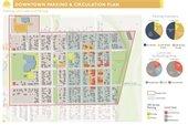 Downtown Parking and Circulation Plan