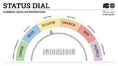 COVID-19 Dial - Level Yellow