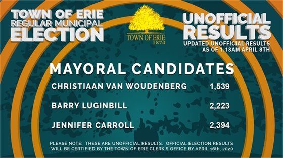 Mayor Results