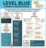 Level Blue