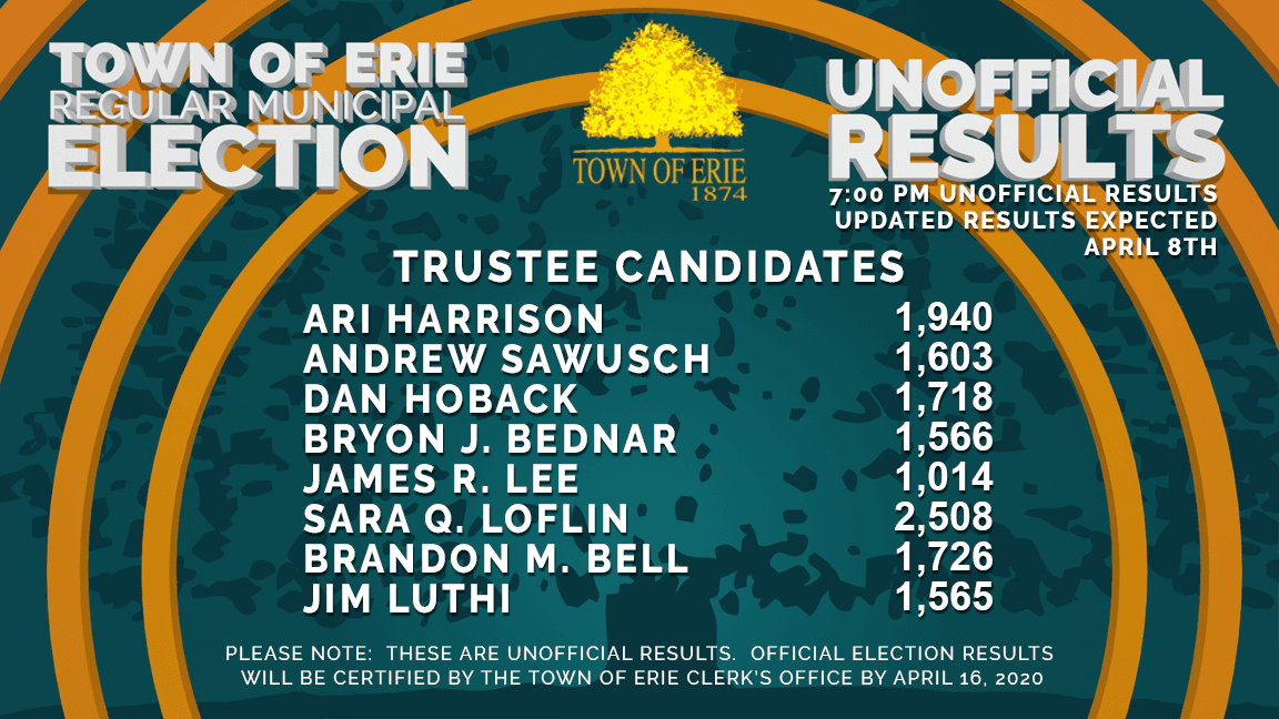 Election Night Trustee Results