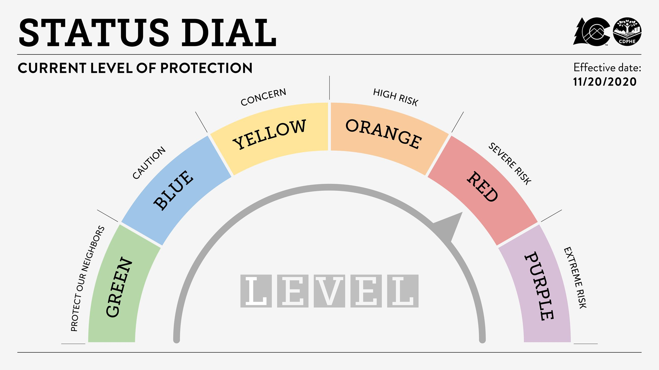 Dial 11.17.20 (5) Red