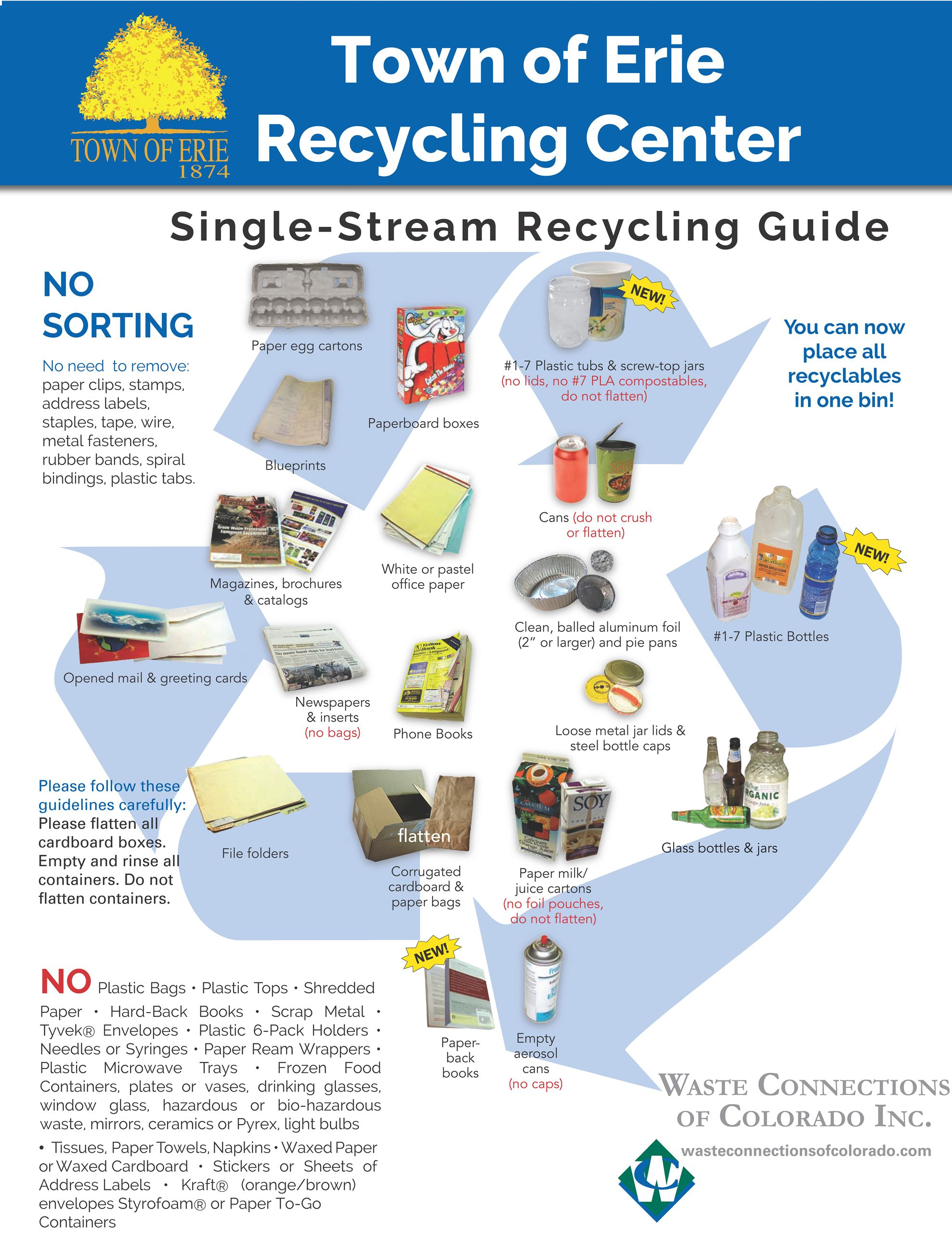 Single Stream Recycling Guide Opens in new window